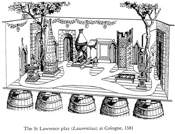 Esittämispaikat vierekkäin [Harris. Medieval Theatre In Context. 1992, s 119]